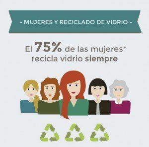 infografia ecowoman-1