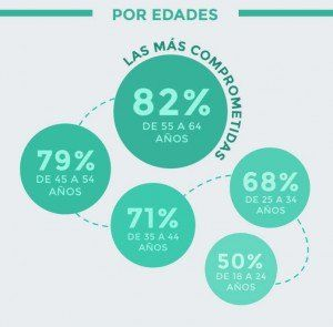 infografia ecowoman-2