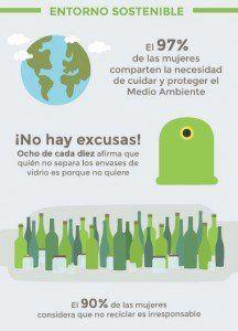 infografia ecowoman-3