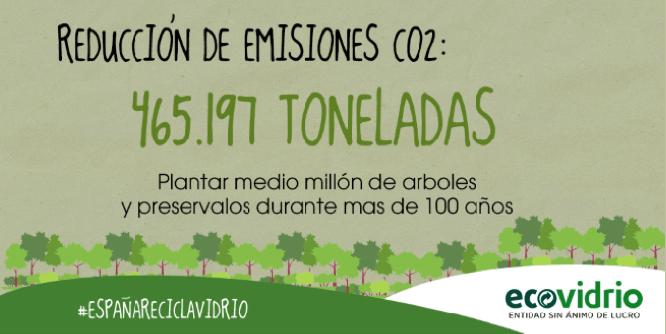 _reduccion de emisiones CO2 en 2014 ecovidrio