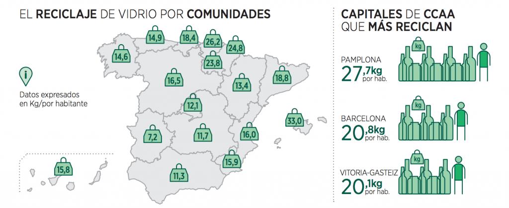 reciclaje por comunidades autonomas 2015 ecovidrio
