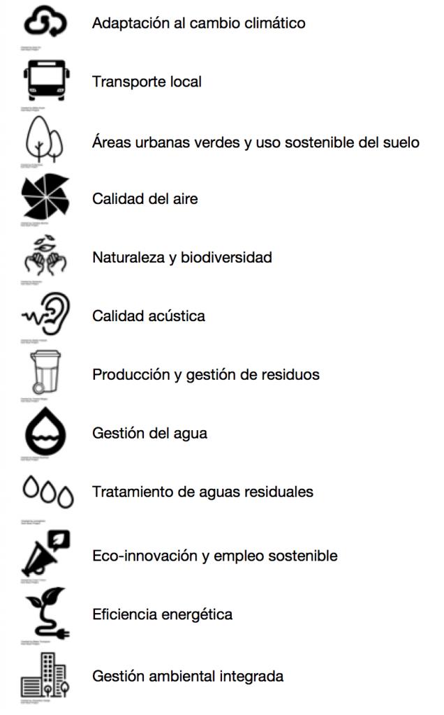 12-criterios-capital-verde