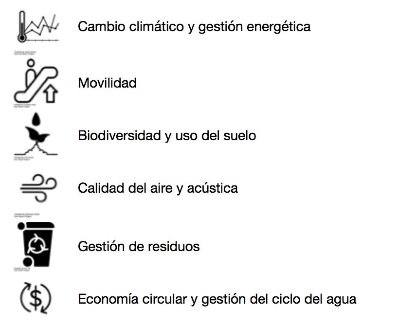 6-indicadores-green-leaf