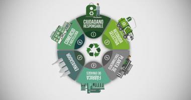 cadena de reciclado
