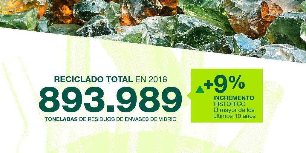 Datos de reciclaje en España 2018
