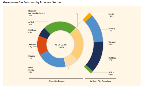 tipos de fuentes de energia renovables
