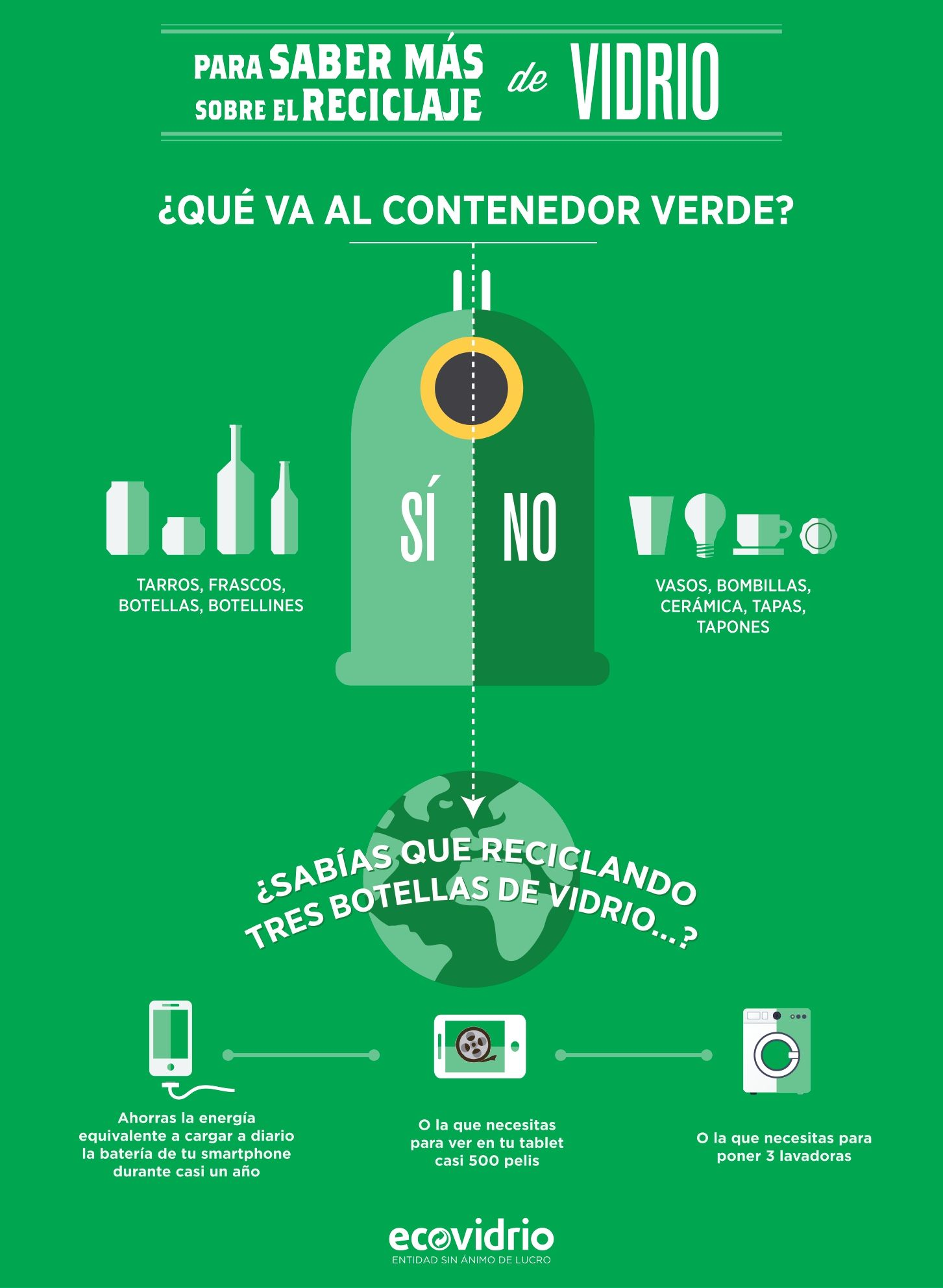 sostenibilidad-reciclaje-barcelona-ecovidrio3