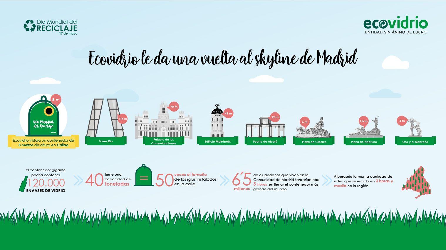 Día mundial del reciclaje - infografía