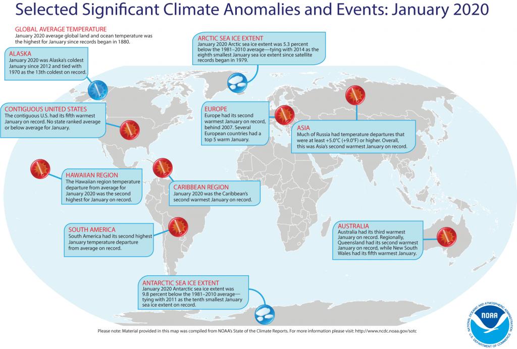 anomalías climáticas enero 2020