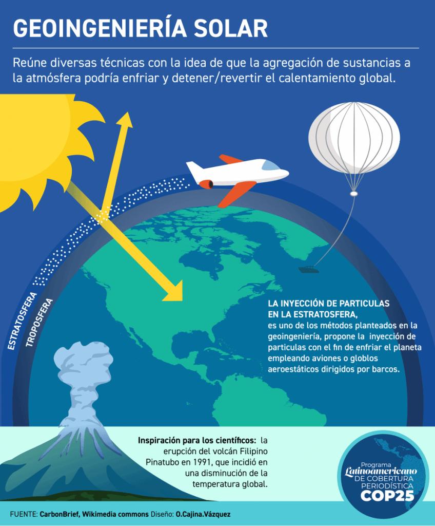 ideas para luchar contra el cambio climatico gracias a la geoingeniería solar