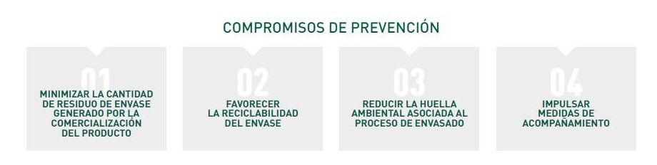 compromisos de prevención