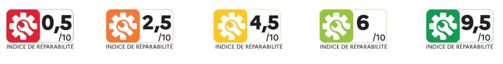 índice de reparabilidad de los productos