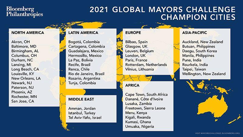 15 ciudades finalistas global mayors challenge