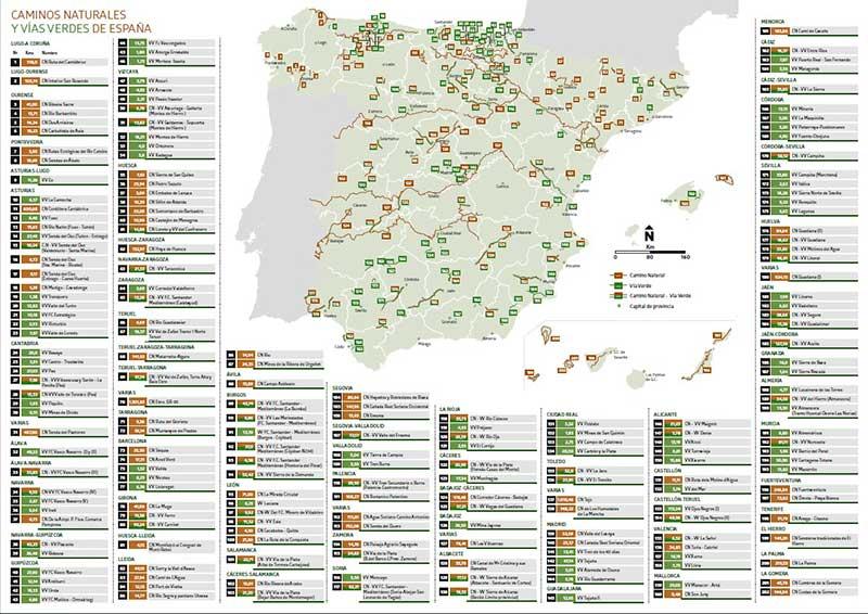 mapa de caminos naturales